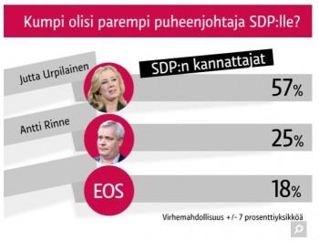 RinneUrpilainengallup20140228.JPG