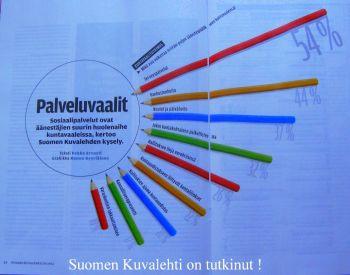 SK+palveluvaalit+20120907.jpg