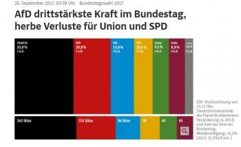 Saksanvaalit20170924.JPG
