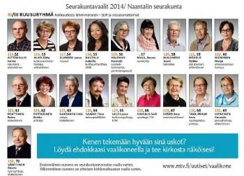 Seurakuntavaaliehdokkaat2014RuusuryhmC3A4.JPG