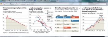 Teollisuusdenosuudenkehitys20130109.JPG