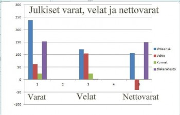 Varatjavelat20130521.JPG