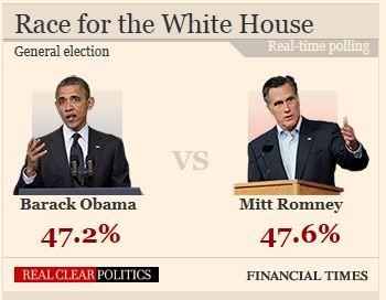 obama+Romney+20121023.JPG