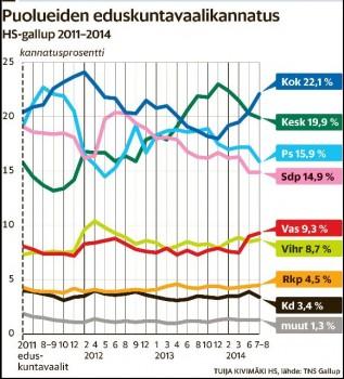 puolueidenkaanntushs20140818.JPG