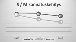 RuotsiSdMpaikkakehitys20180913JPG.JPG