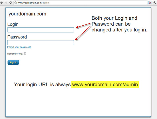 Logging Into SiteNinja CMS - Username and Password