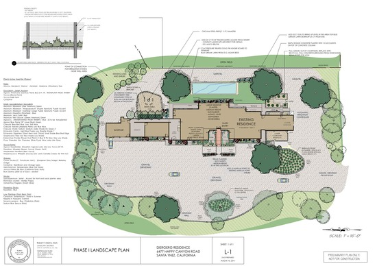 View Image. Found On: 1/landscape Architecture Plan Graphics/