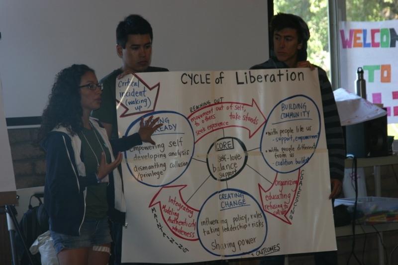 Liberation CLI 2011