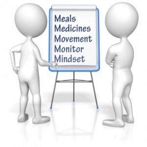 Meals, Medicines, Movement, Monitor, Mindset