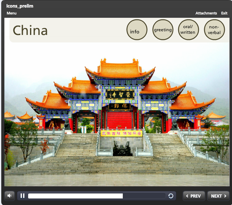 International Business Themed Interface - image 5 - student project
