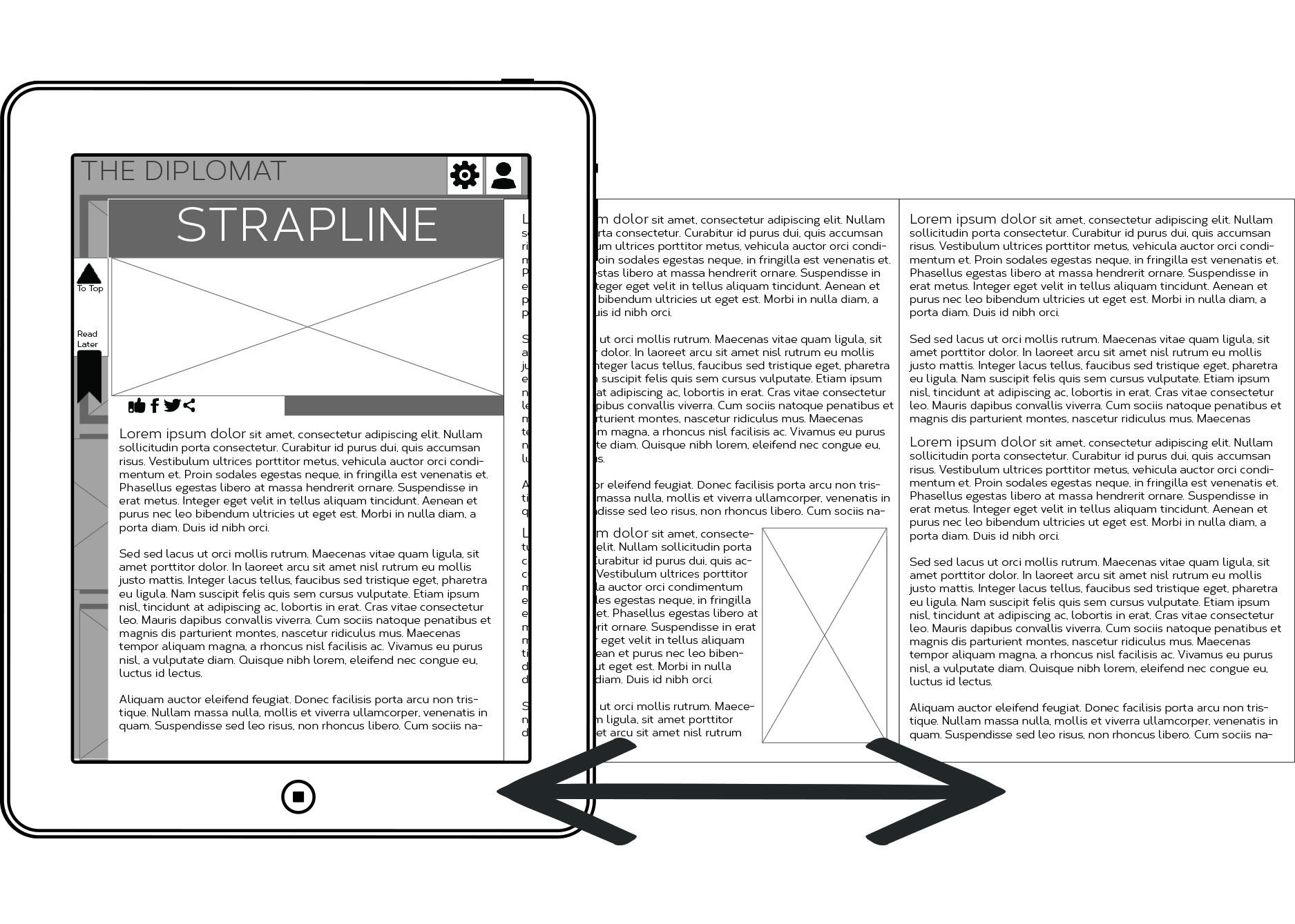 RSS reader for thediplomat - image 4 - student project