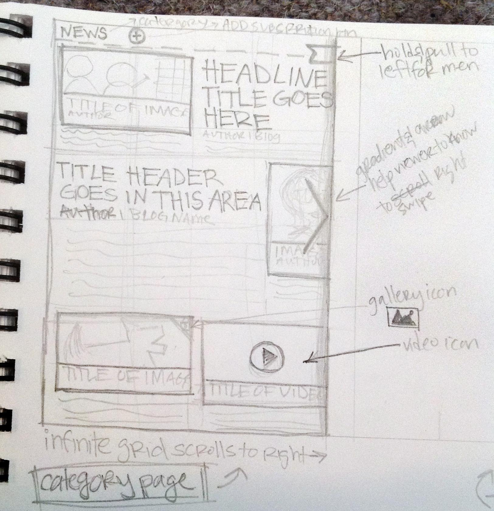 RSS Sketches - image 1 - student project