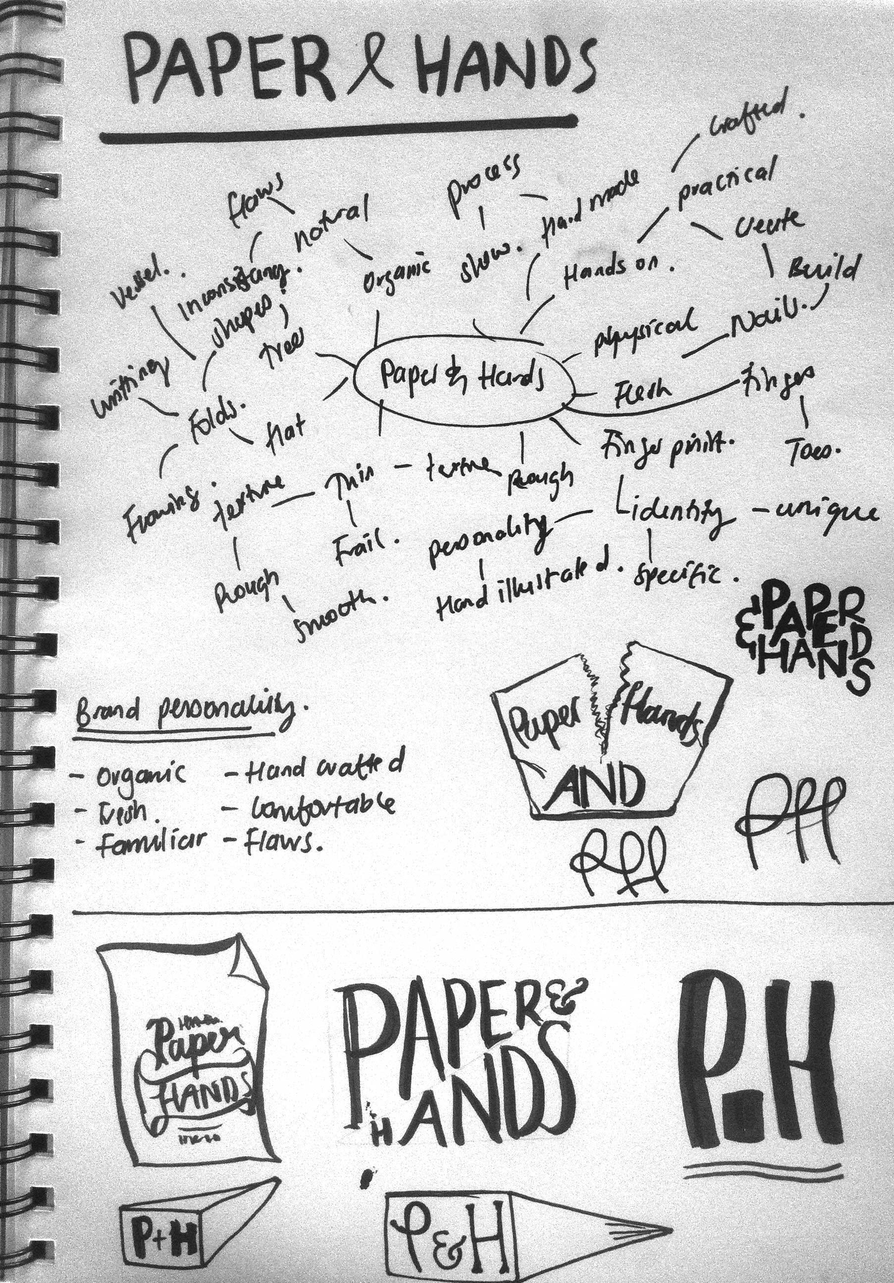 Paper & Hands - image 1 - student project
