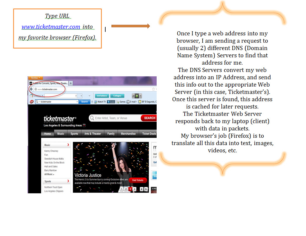 Purchasing a Ticket through Ticketmaster.com  - image 1 - student project