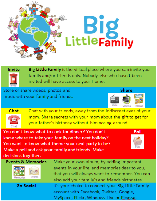 Big Little Family Viral Map - image 1 - student project
