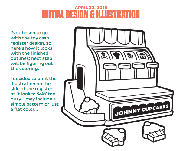 Johnny Cupcakes Vintage Toy Design - image 11 - student project
