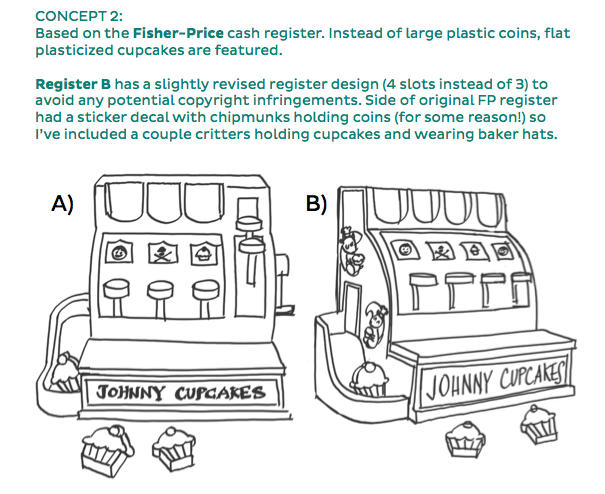 Johnny Cupcakes Vintage Toy Design - image 9 - student project