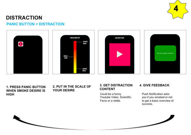 STOP! The Panic Button - image 1 - student project