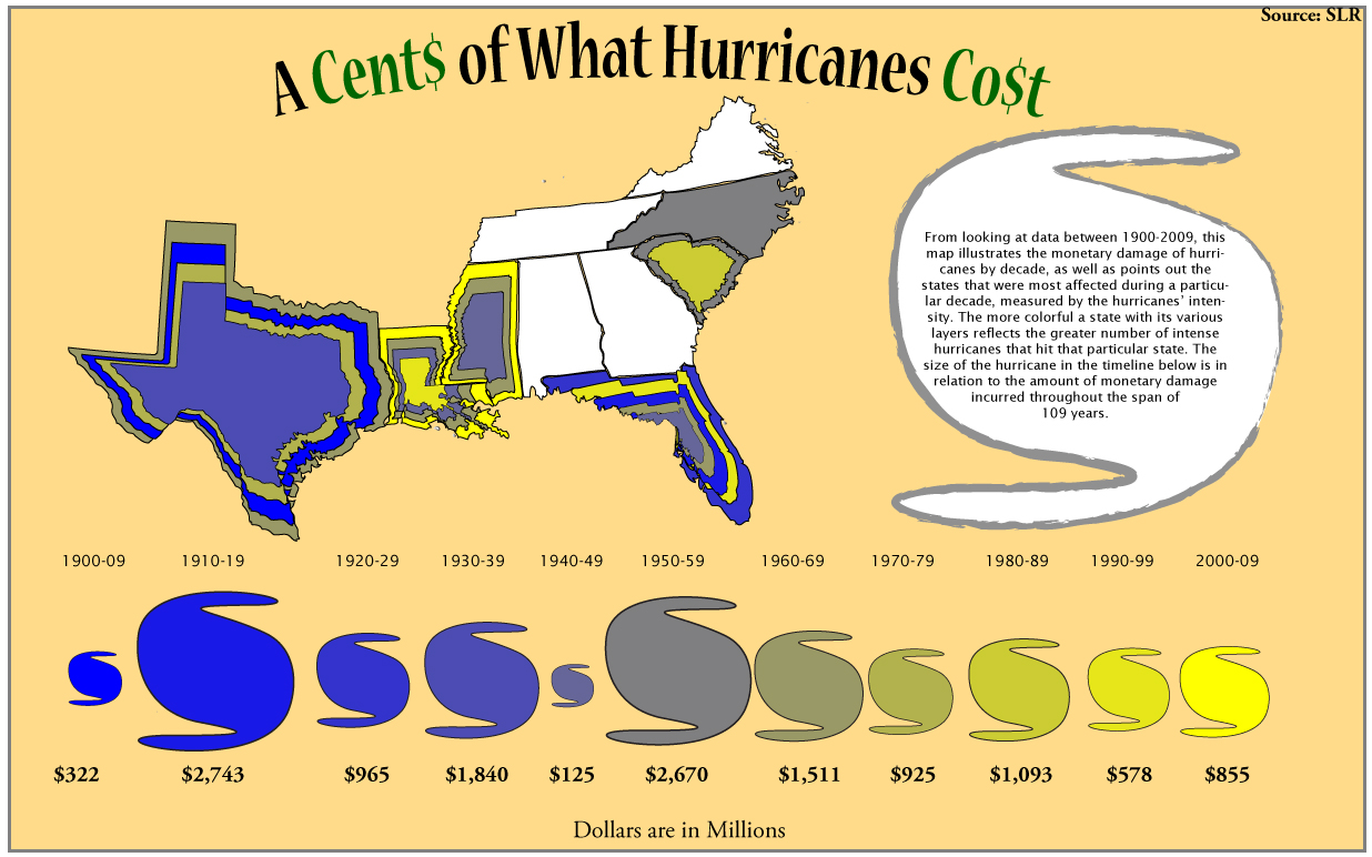 """A """"Cents"""" of What Hurricanes Cost - image 1 - student project"""