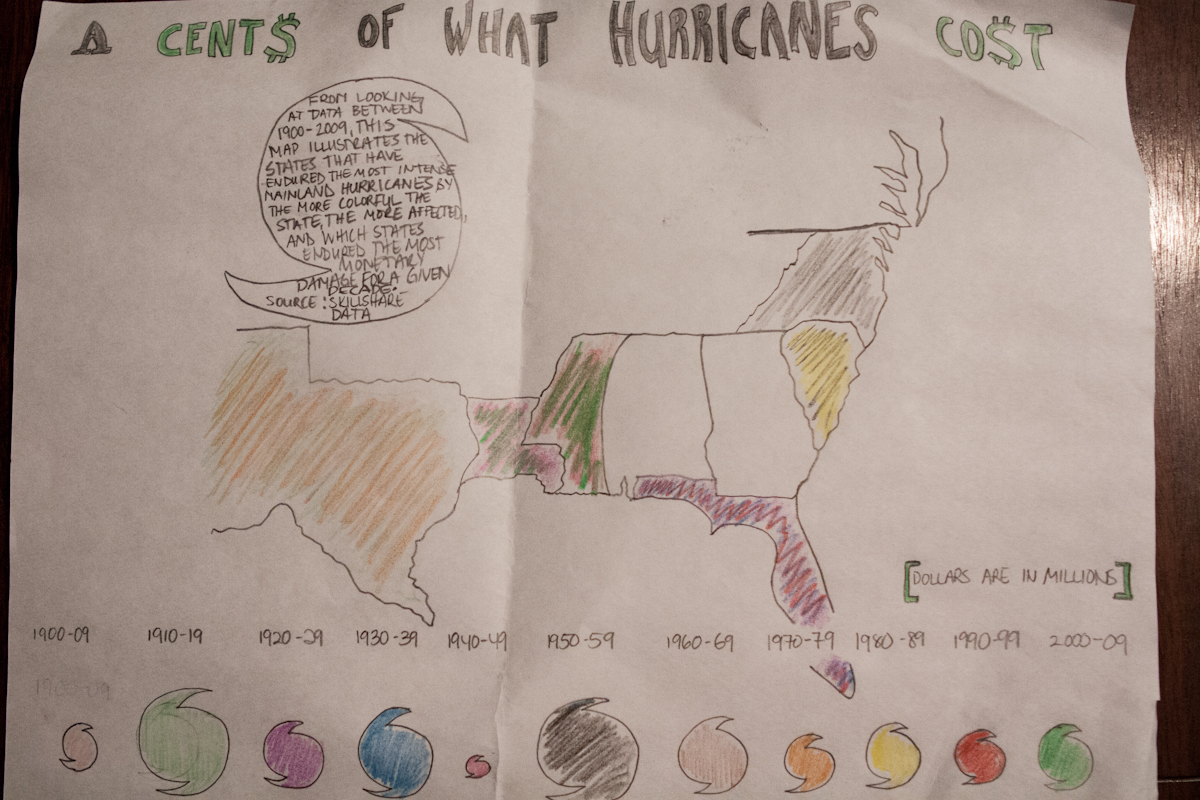 """A """"Cents"""" of What Hurricanes Cost - image 2 - student project"""