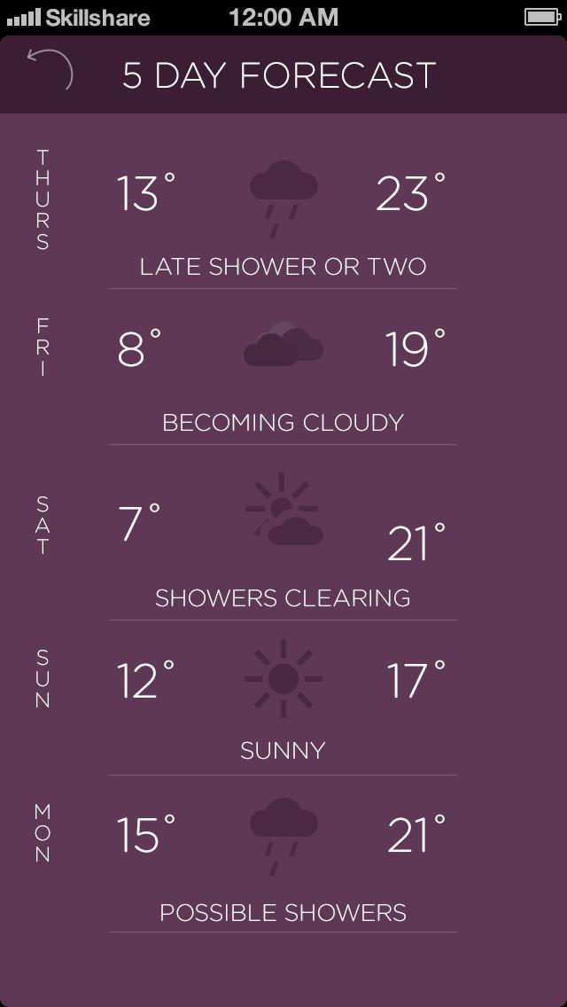 Australian weather app - image 6 - student project