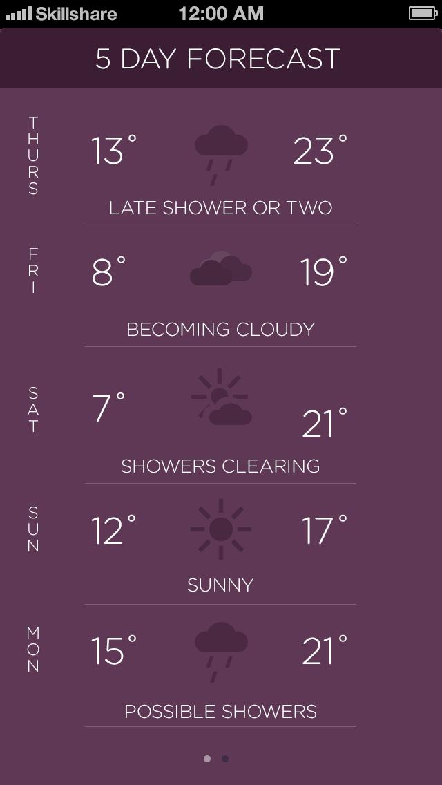 Australian weather app - image 10 - student project