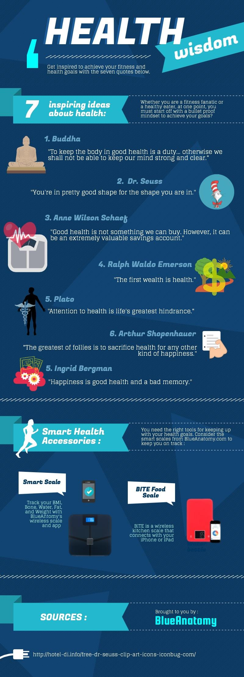 Health Wisdom: Plato, Dr. Seuss, Ingrid Bergman... - image 1 - student project
