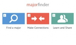 Lauralee Flores - Major Finder
