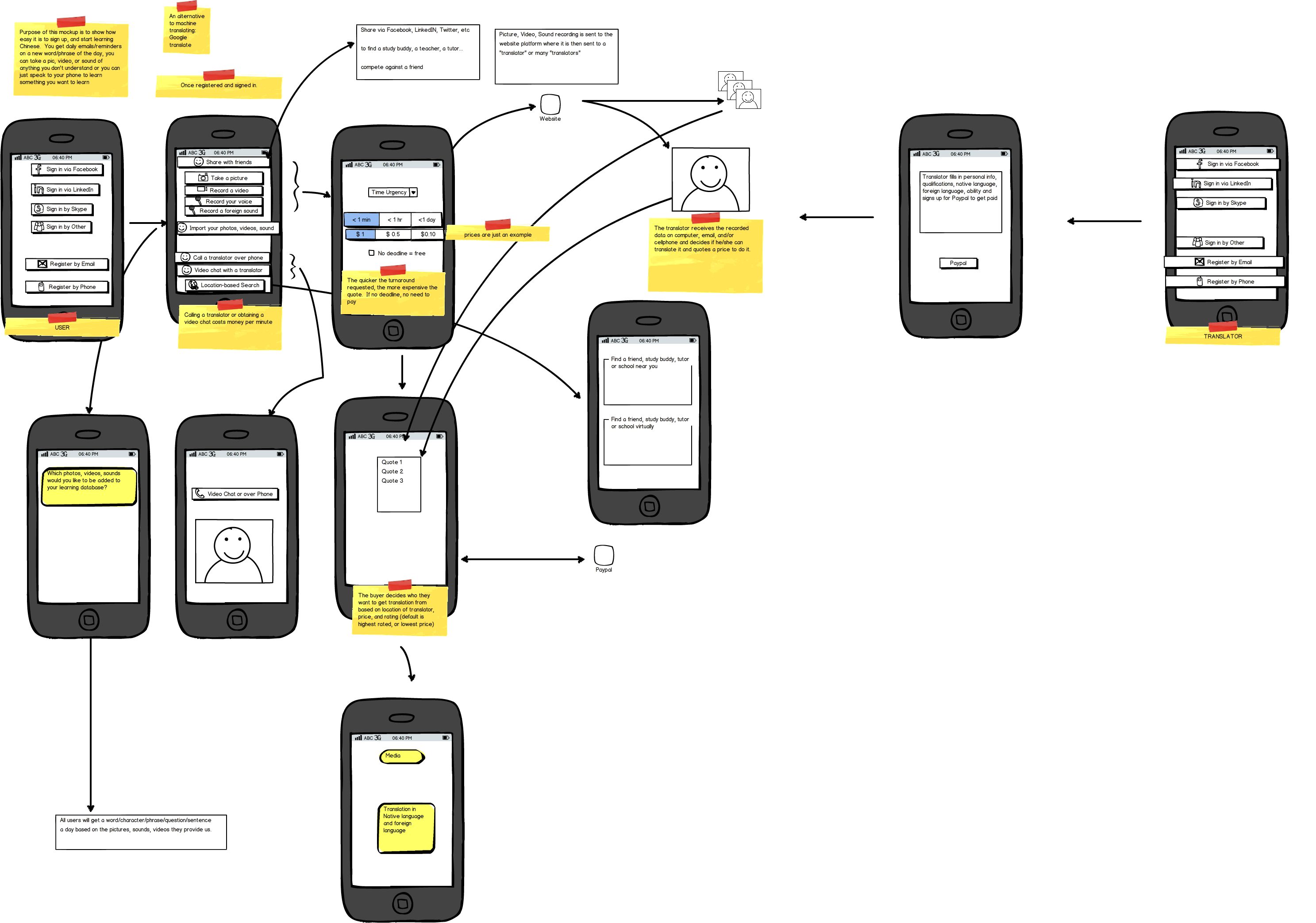 Building an app to help people learn Chinese and Chinese characters - image 3 - student project