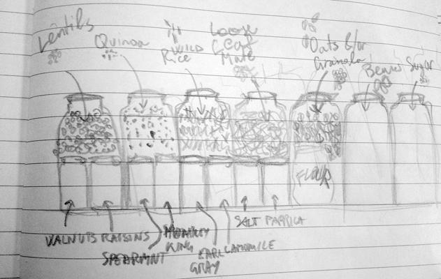 Revitalize an underperforming neighborhood - image 2 - student project
