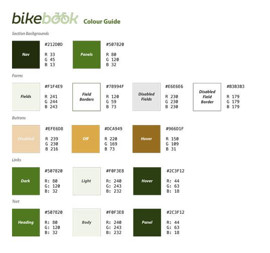 BikeBook Website - Moonrise Kingdom Inspired - image 8 - student project