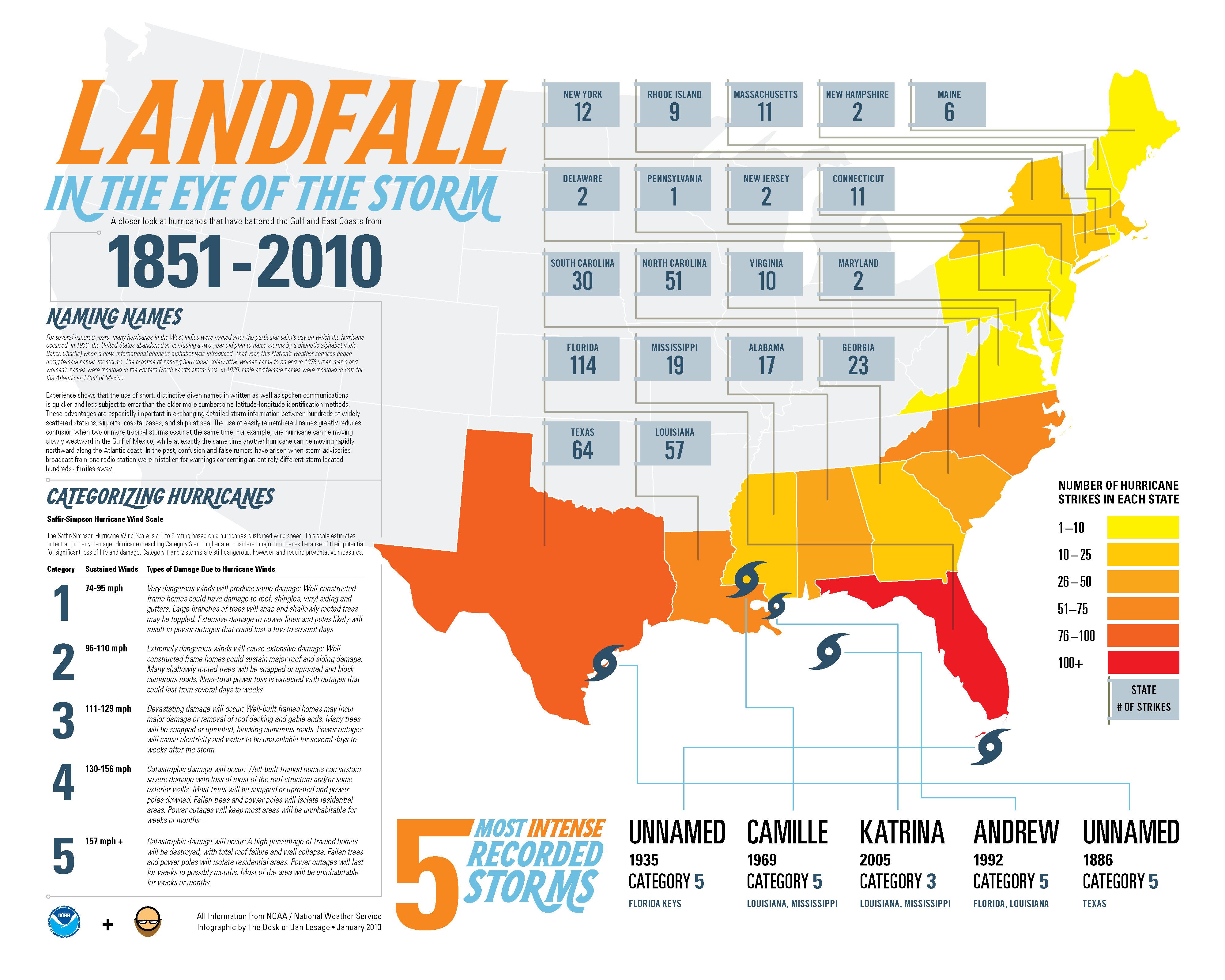 Hurricane infographic - R̶o̶u̶n̶d̶ ̶2̶ R̶O̶U̶N̶D̶ ̶3̶  FINAL - image 1 - student project