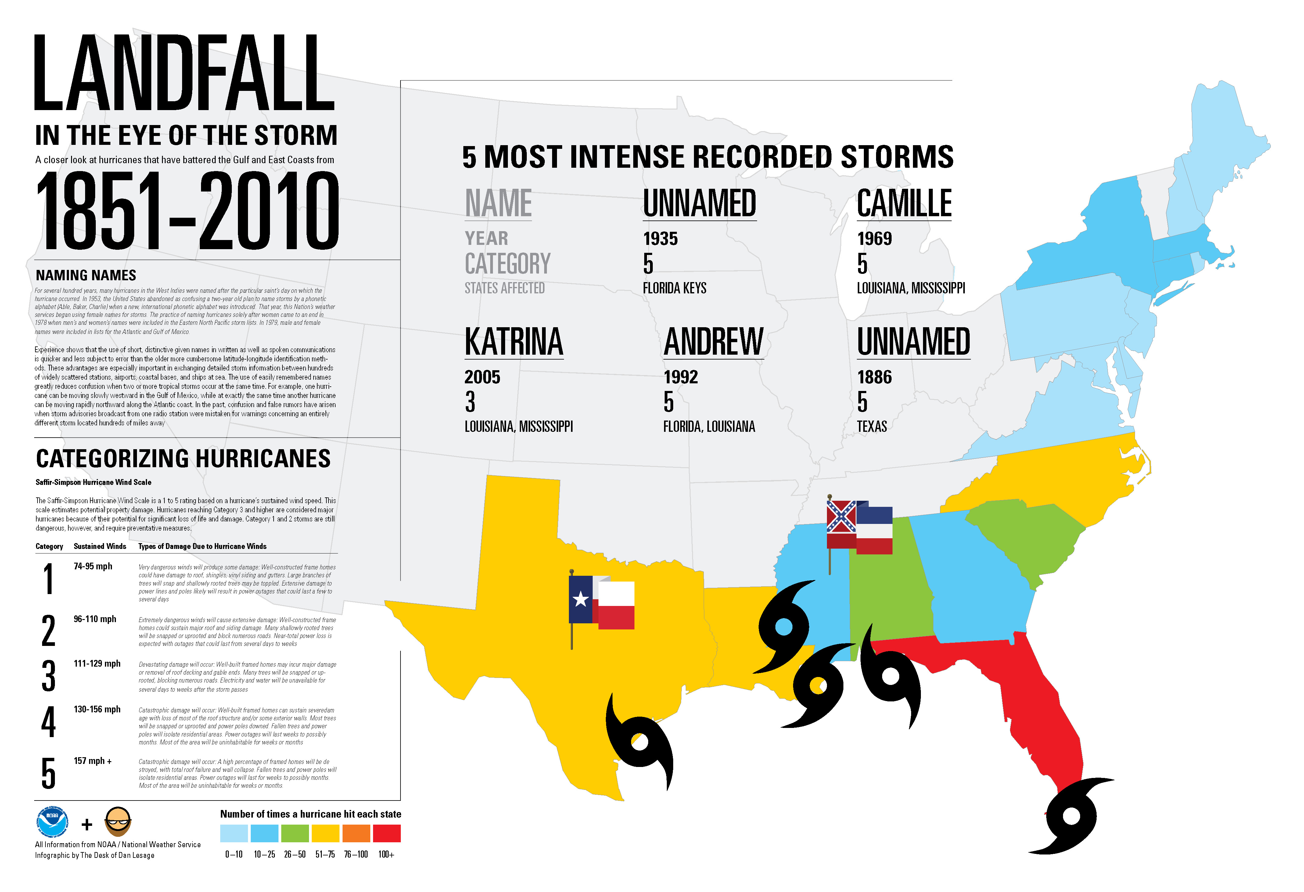 Hurricane infographic - R̶o̶u̶n̶d̶ ̶2̶ R̶O̶U̶N̶D̶ ̶3̶  FINAL - image 4 - student project