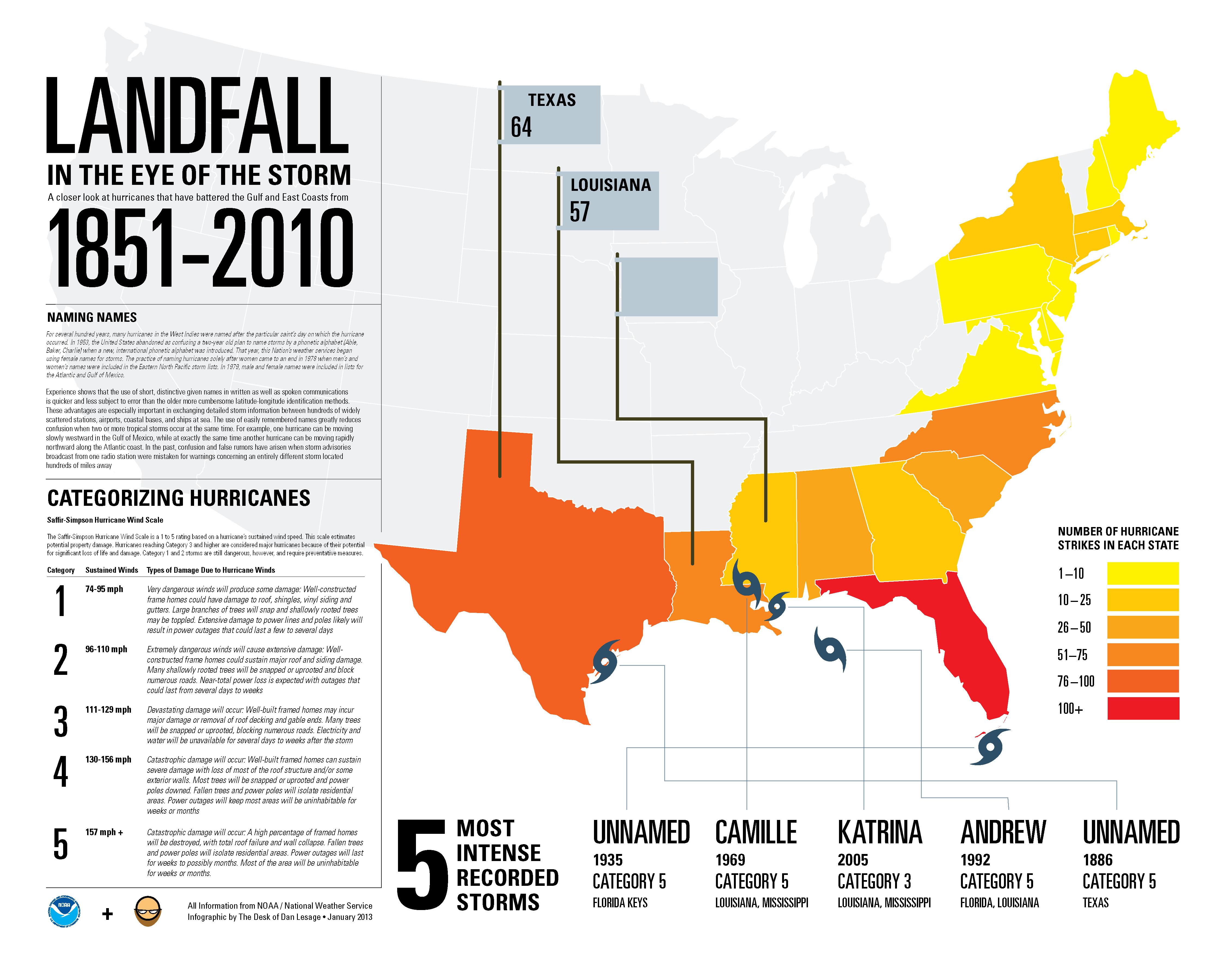 Hurricane infographic - R̶o̶u̶n̶d̶ ̶2̶ R̶O̶U̶N̶D̶ ̶3̶  FINAL - image 3 - student project
