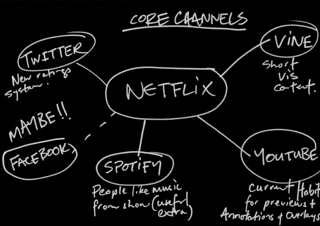 FAN OUT – Expanding The Netfilx Viewership - image 9 - student project