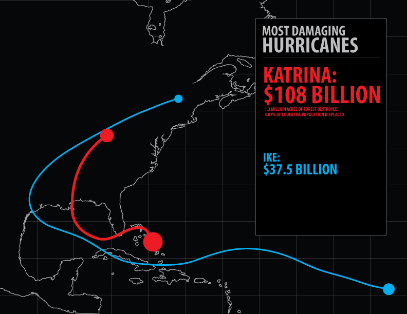 Hurricane Damage Cost Infographic - image 4 - student project