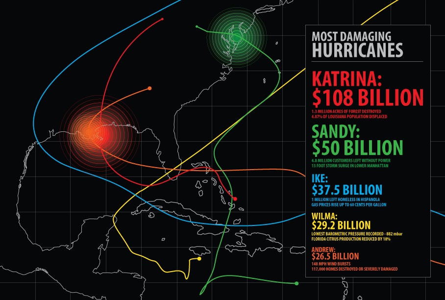 Hurricane Damage Cost Infographic - image 2 - student project