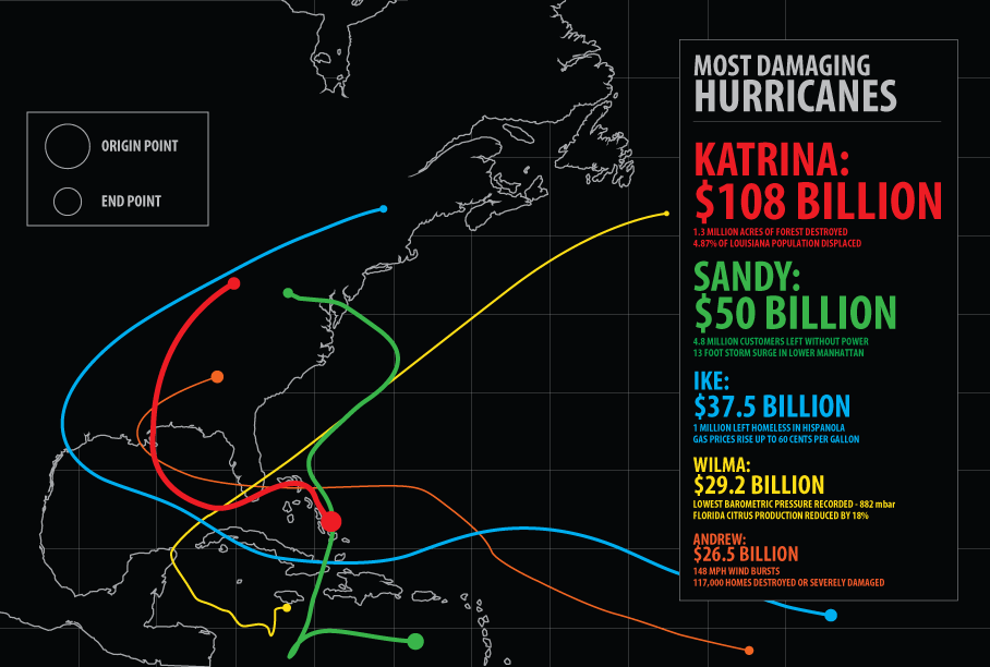 Hurricane Damage Cost Infographic - image 3 - student project