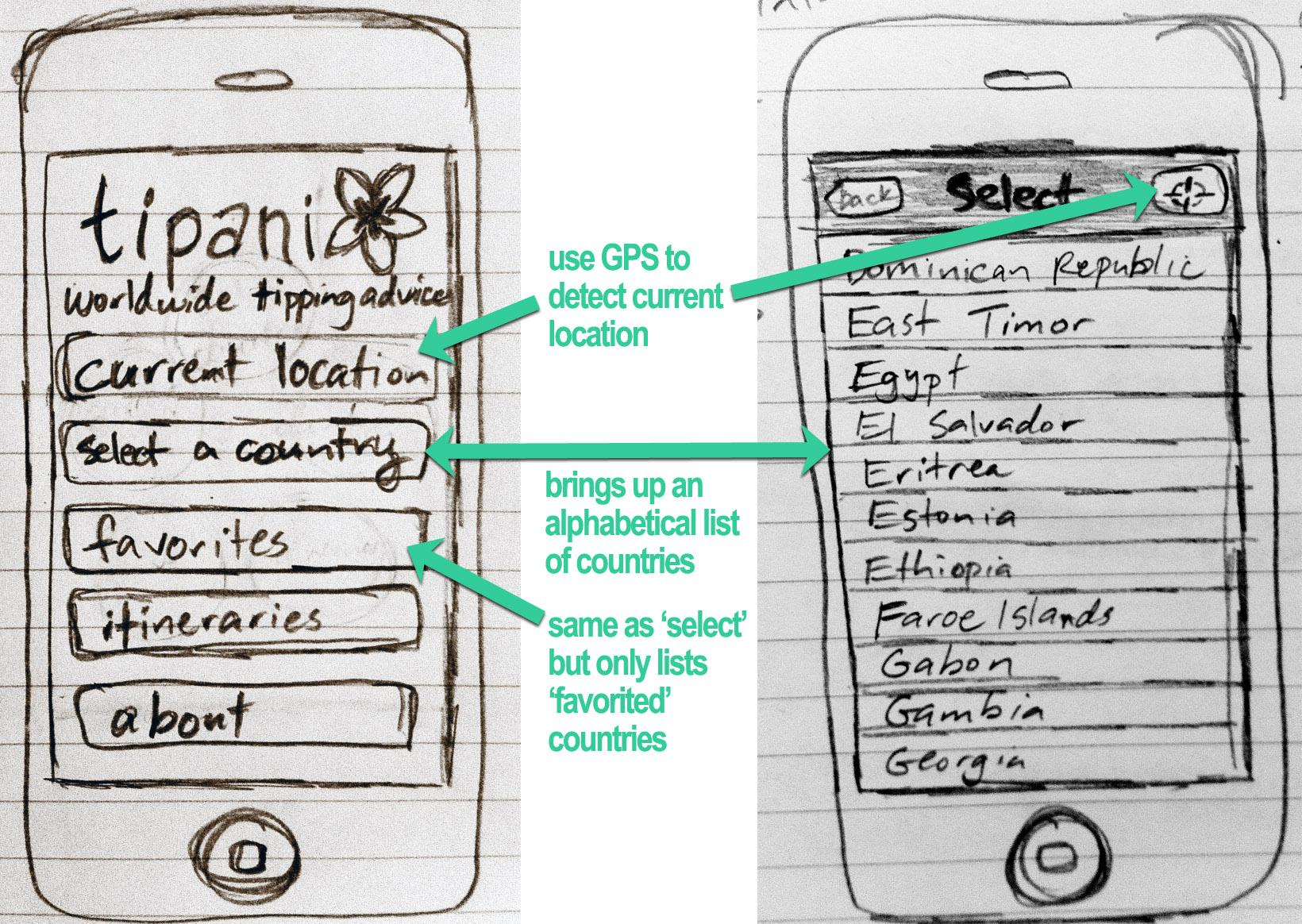 Tipani - How Much to Tip Anywhere in the World - image 1 - student project