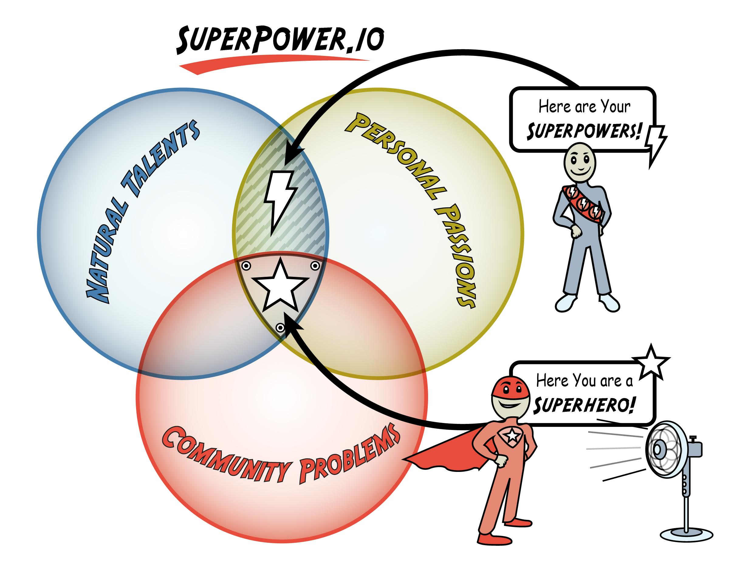 Superpower.IO - image 1 - student project