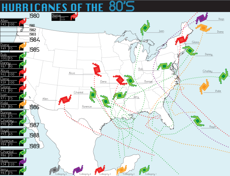 Hurricanes of the 80s - image 1 - student project