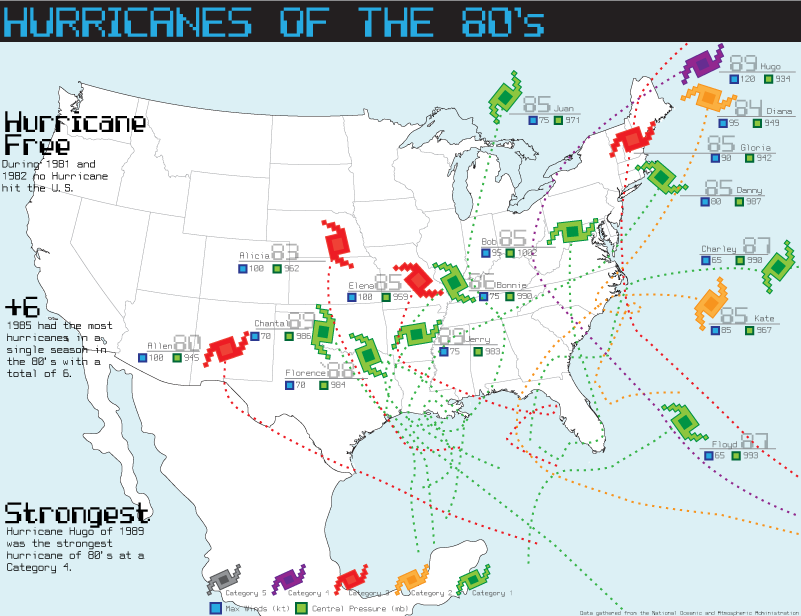 Hurricanes of the 80s - image 2 - student project