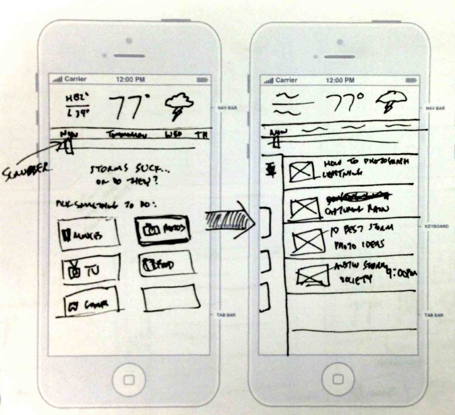 WeatherDo: Local, Weather-Based Recommendations - image 2 - student project