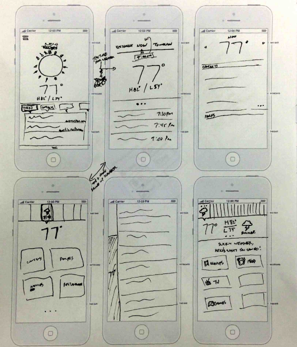 WeatherDo: Local, Weather-Based Recommendations - image 1 - student project
