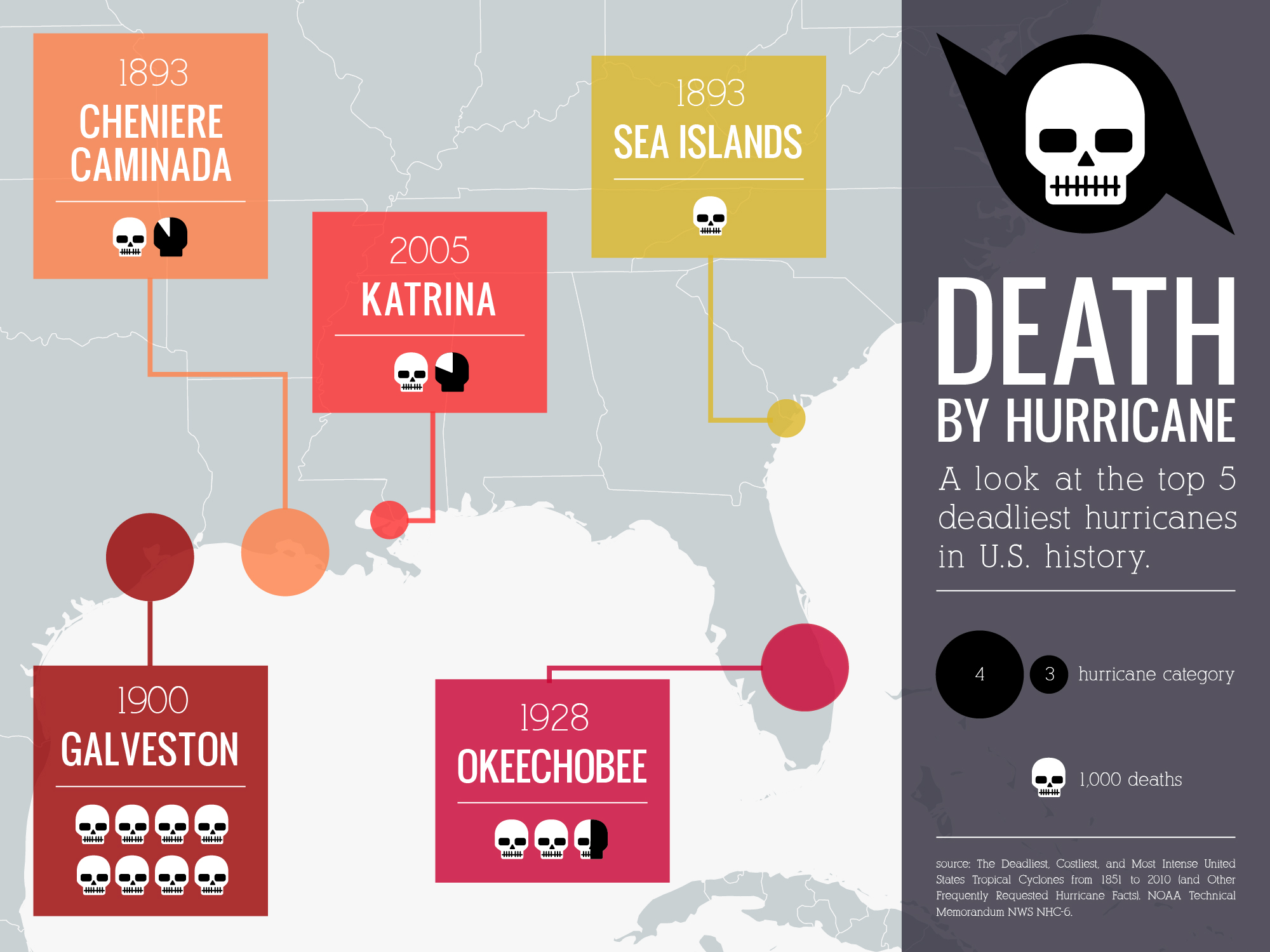 Death by Hurricane - image 1 - student project