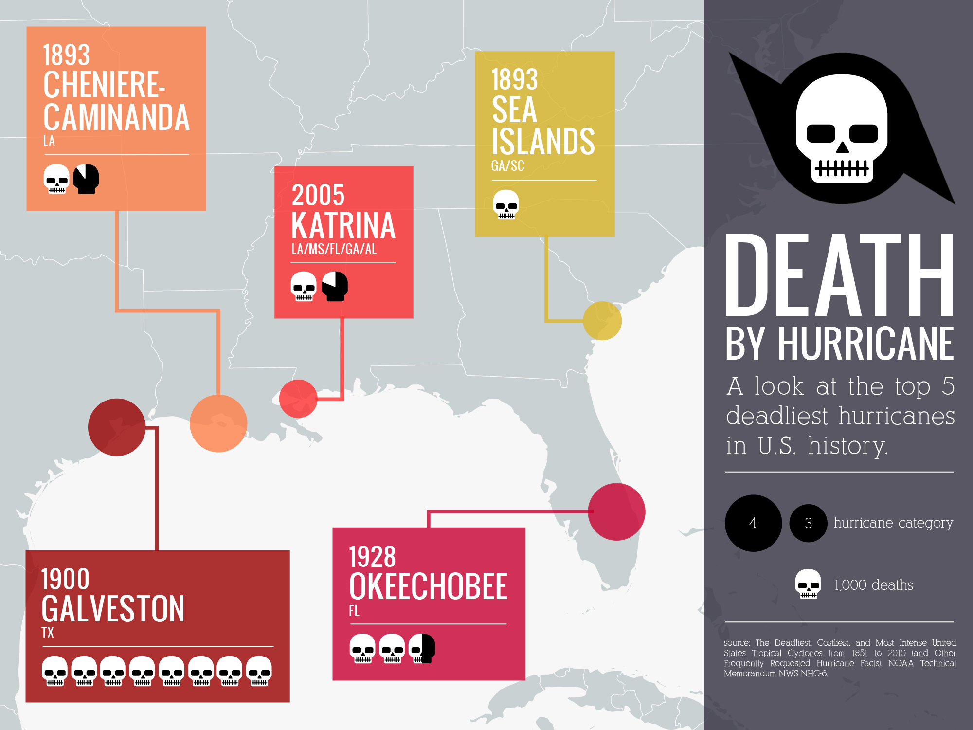 Death by Hurricane - image 2 - student project