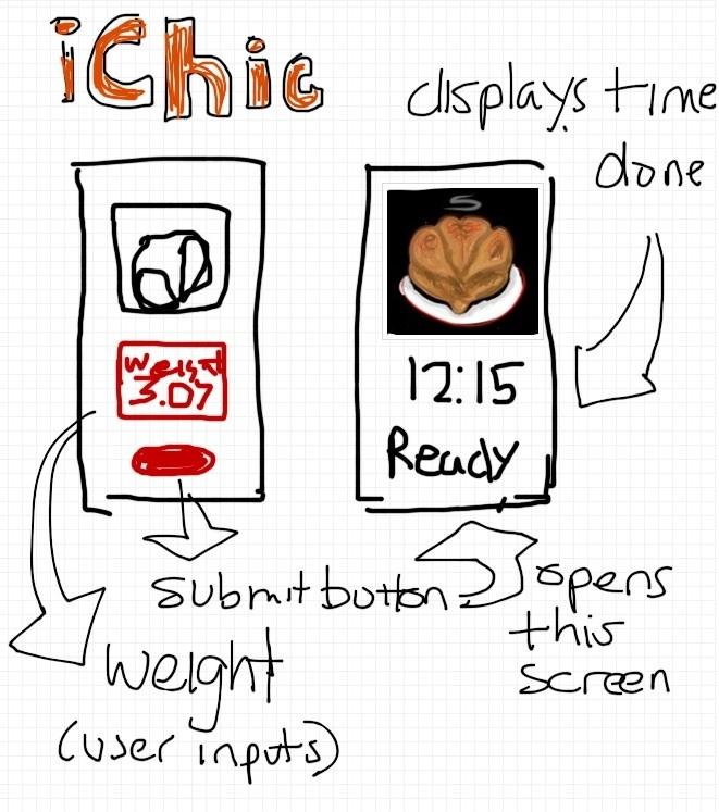 iChick Estimator - image 3 - student project