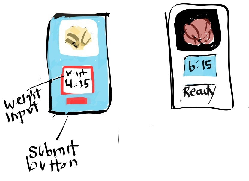 iChick Estimator - image 4 - student project