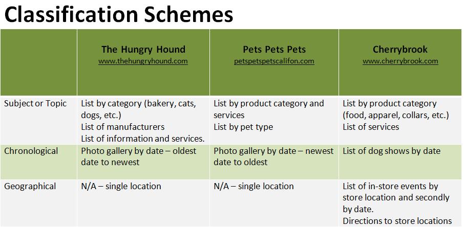 Fur Majesty Pet Shop - image 1 - student project