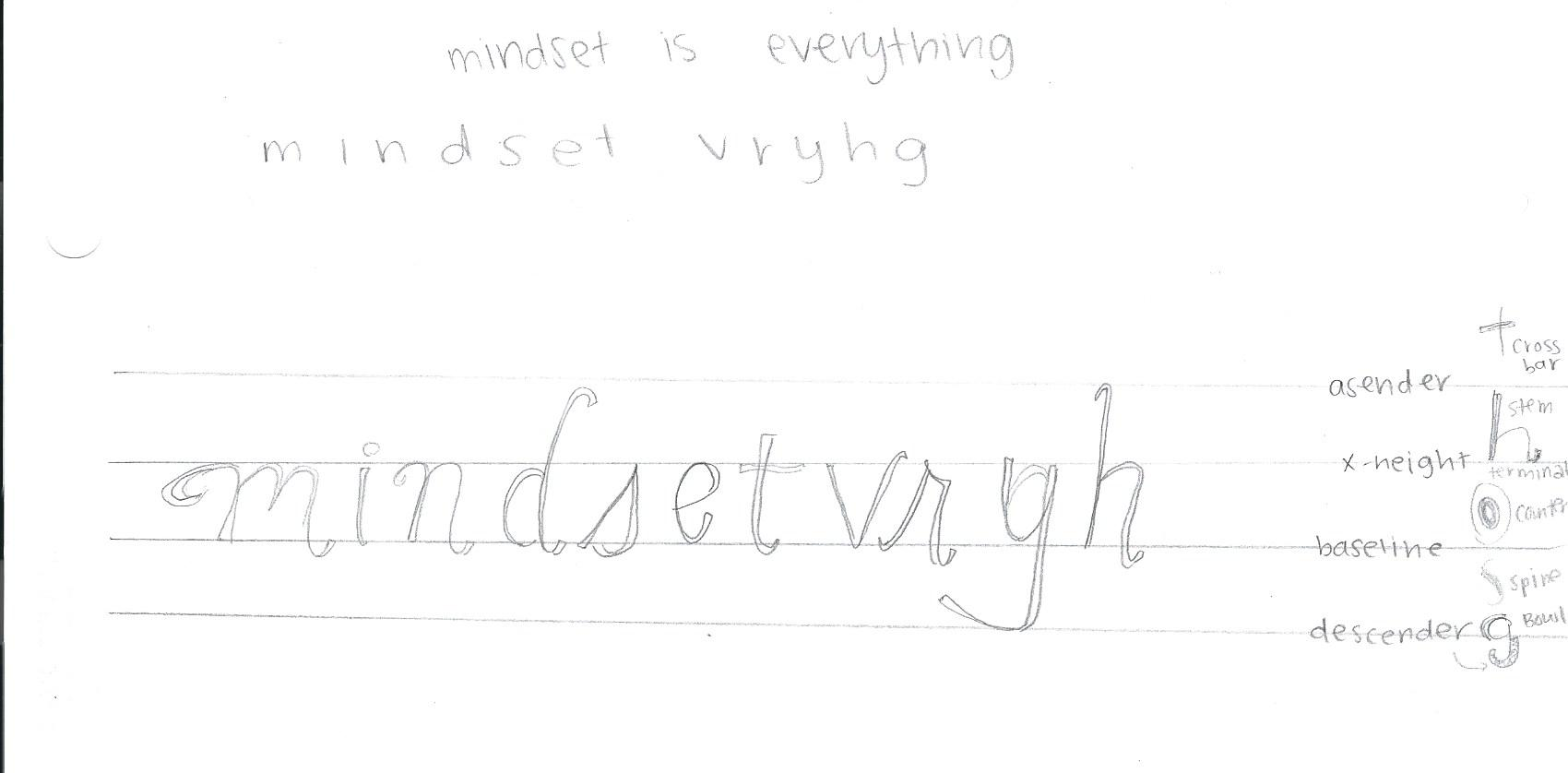 Mindset is Everything - image 1 - student project